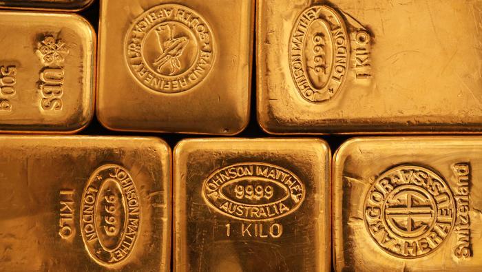 Światowy popyt na złoto